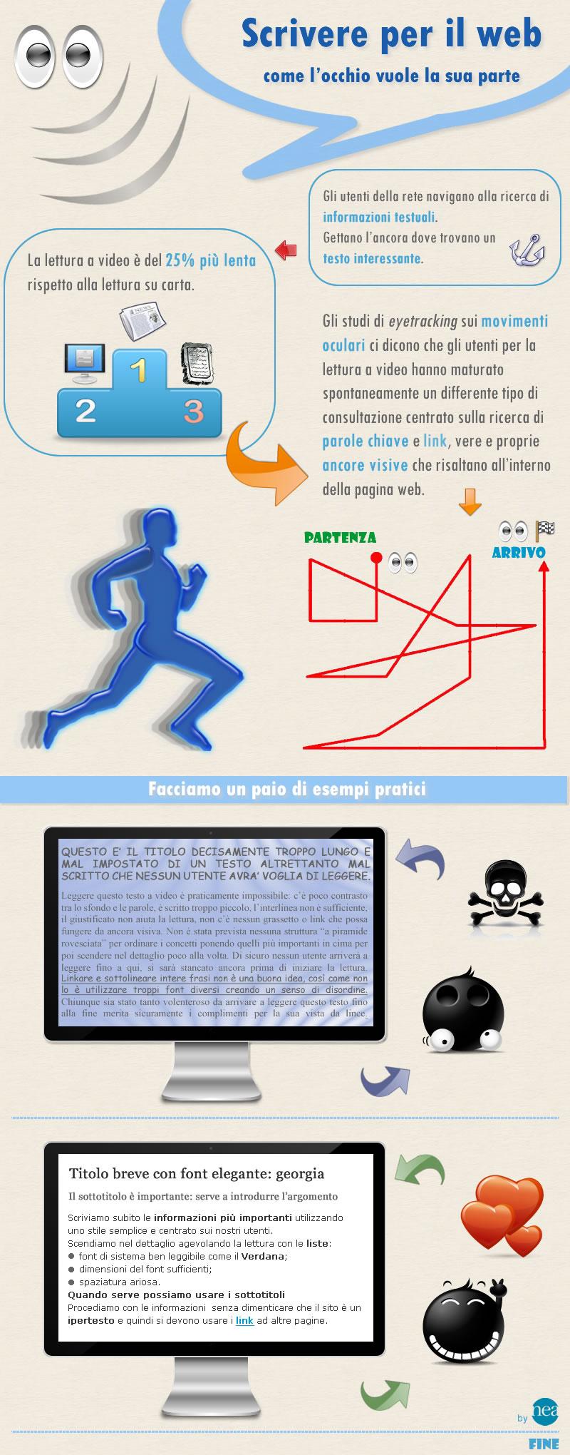 Infografica: scrivere per il web - come l'occhio vuole la sua parte