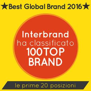 Le prime 20 posizioni della Best Global Brands 2016